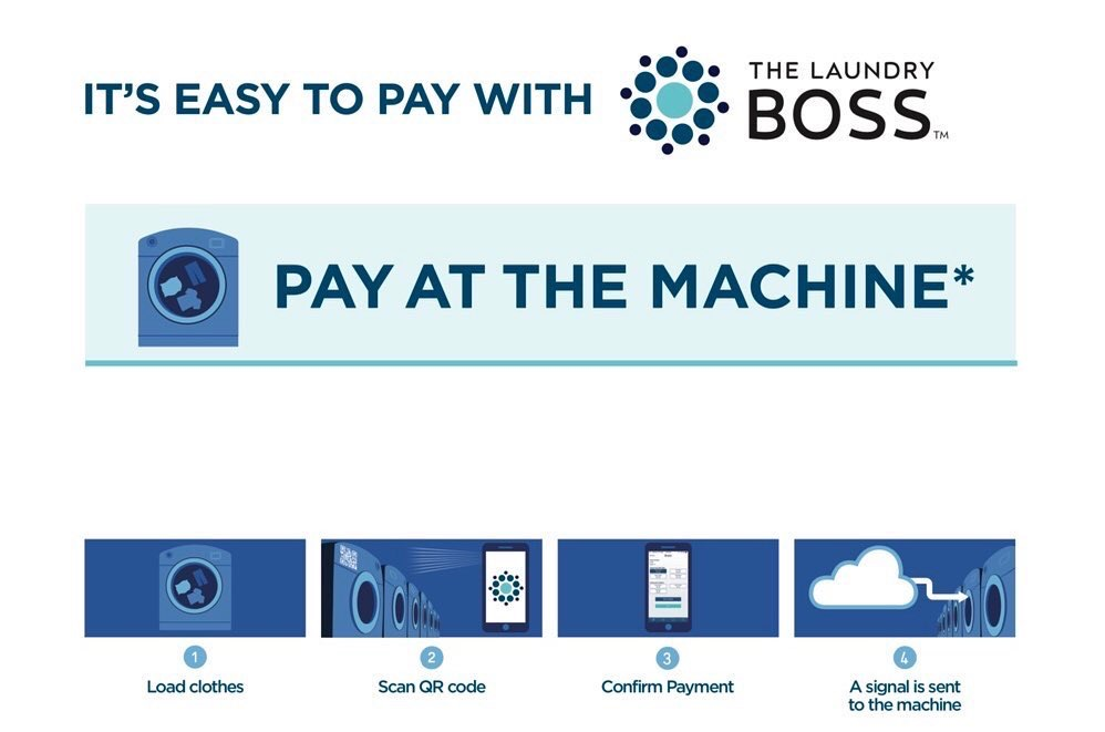Pay at the Machine Laundry Boss App at Sunset Pointe Laundromats